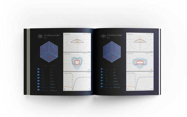 LED catalog