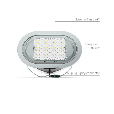 Aire® 5 Series floodlight