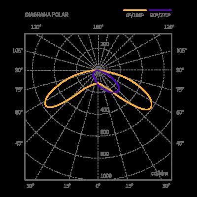DIAGRAMAS - Bloque Integral-03