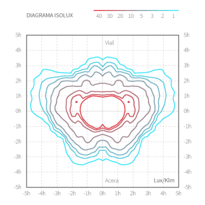 ATP_iluminacion_lighting_400x400px_OPTICA-Bloque_Integral_Bloque_B1