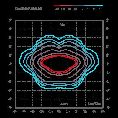 DIAGRAMAS - Bloque Integral-02