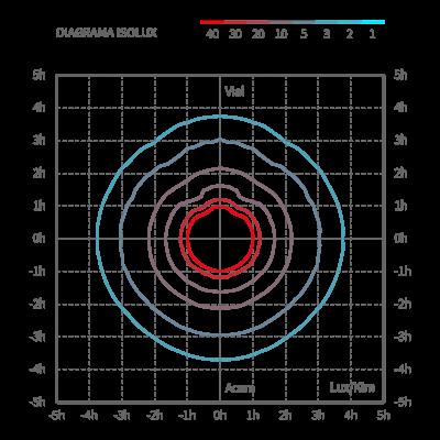 DIAGRAMAS - Reflector Prismático-02