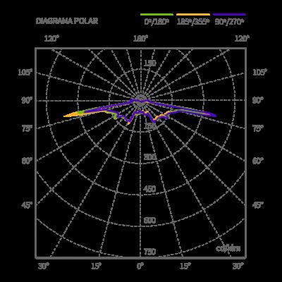 DIAGRAMAS - Reflector Prismático-03