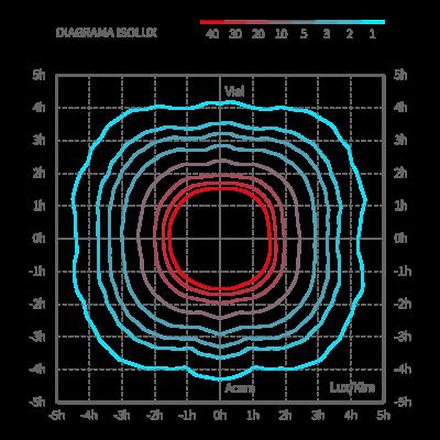 DIAGRAMAS - LED-02