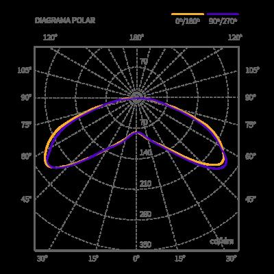 DIAGRAMAS - LED-03